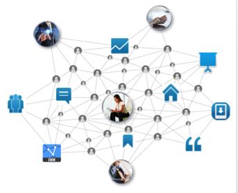 intranets-sociais-2